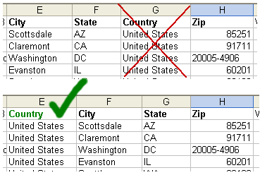 CiviCRM address columns